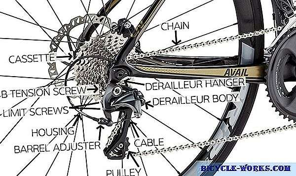 what-is-a-derailleur_1885237.jpg